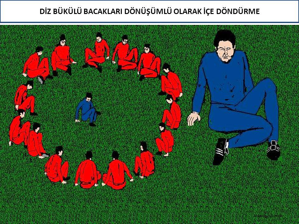 DİZ BÜKÜLÜ BACAKLARI DÖNÜŞÜMLÜ OLARAK İÇE DÖNDÜRME Murat Başyazıcıoğlu