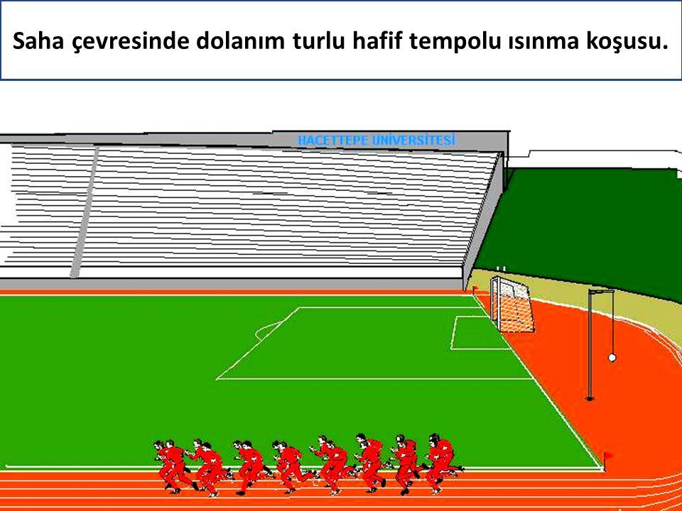 TOPU AYAK ÜSTÜ ile ATIP TUTMA / TOPLA OYNAŞMA