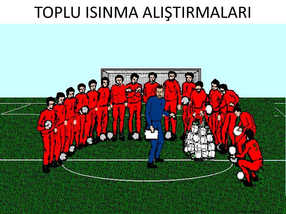 TOPLU ISINMA ALIŞTIRMALARI Murat Başyazıcıoğlu