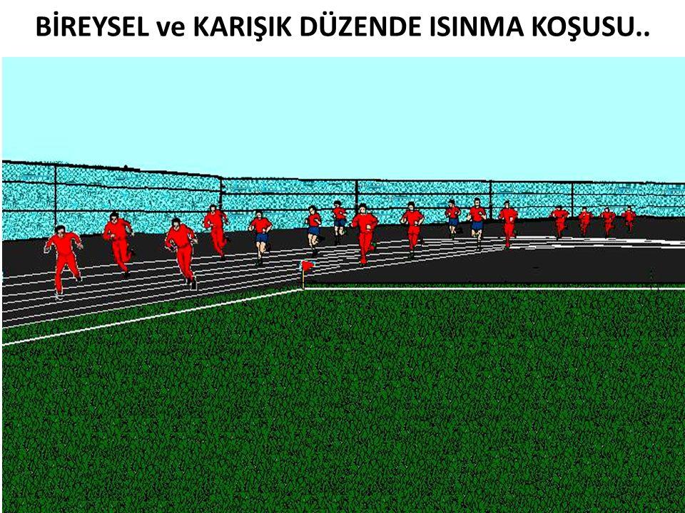 GERGİN BACAK SALINIMI İLE 8 ÇİZME Murat Başyazıcıoğlu