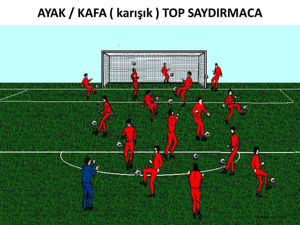 AYAK / KAFA ( karışık ) TOP SAYDIRMACA Murat Başyazıcıoğlu