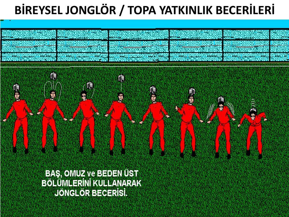BİREYSEL JONGLÖR / TOPA YATKINLIK BECERİLERİ
