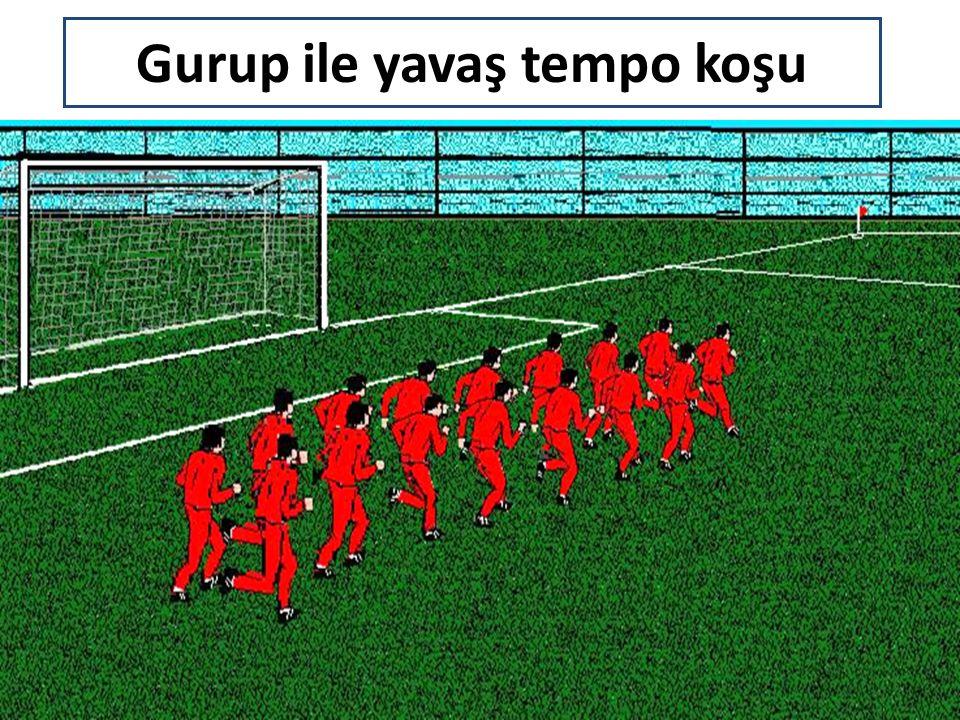 TOP ile İKİ AYAK İÇİ ile OYNAYARAK YOL ALMA Murat Başyazıcıoğlu