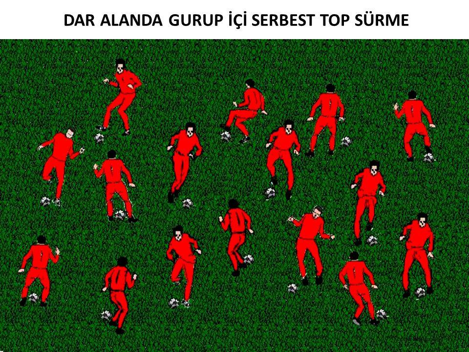 DAR ALANDA GURUP İÇİ SERBEST TOP SÜRME Murat Başyazıcıoğlu