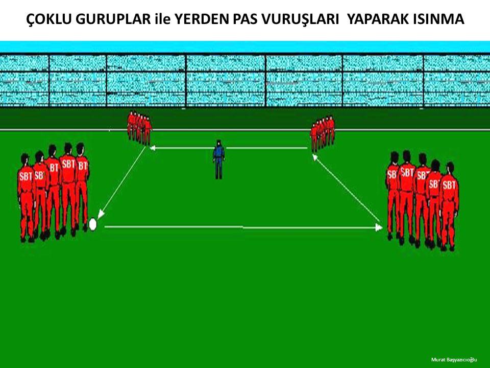 ÇOKLU GURUPLAR ile YERDEN PAS VURUŞLARI YAPARAK ISINMA Murat Başyazıcıoğlu