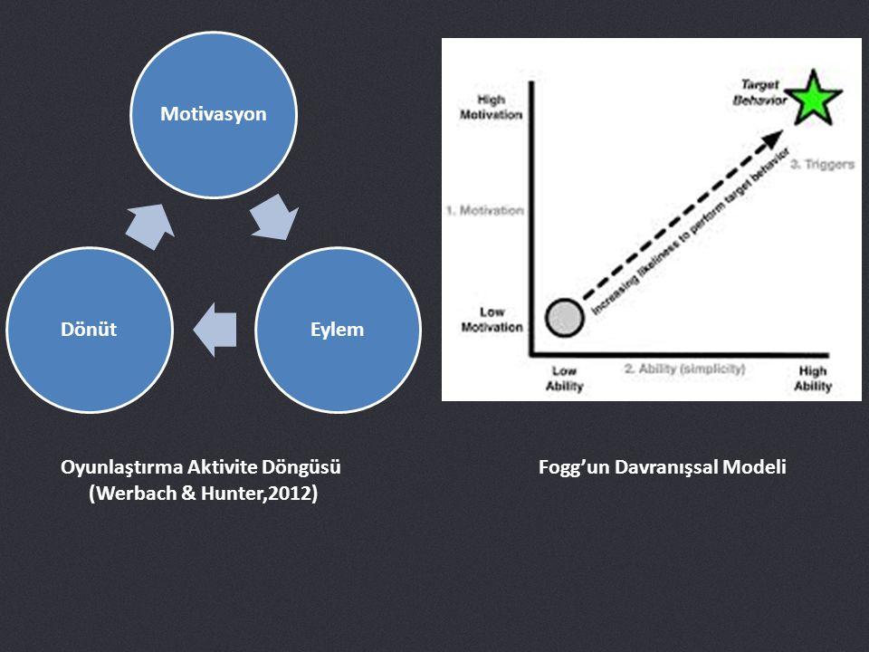 Oyunlaştırma Aktivite Döngüsü (Werbach & Hunter,2012) MotivasyonEylemDönüt Fogg'un Davranışsal Modeli