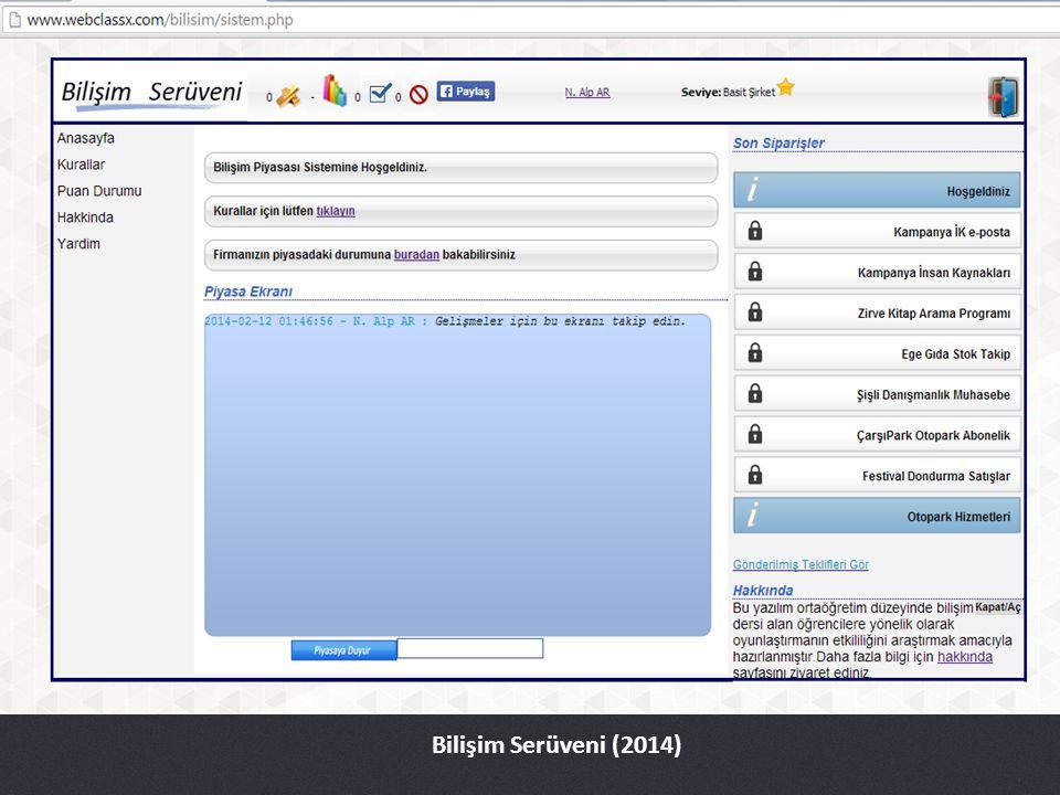 Bilişim Serüveni (2014)