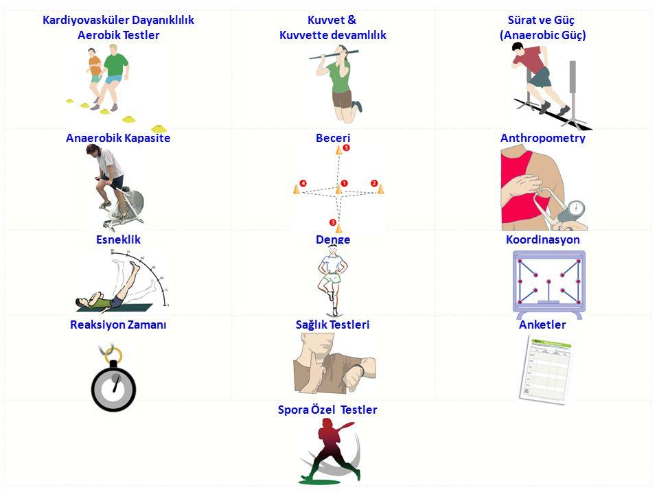 Kardiyovasküler Dayanıklılık Aerobik Testler Submaximal Aerobic Tests Cycle Tests Astrand-Rhyming Bicycle Ergometer Test PWC 170 Test Tri-level aerobic test