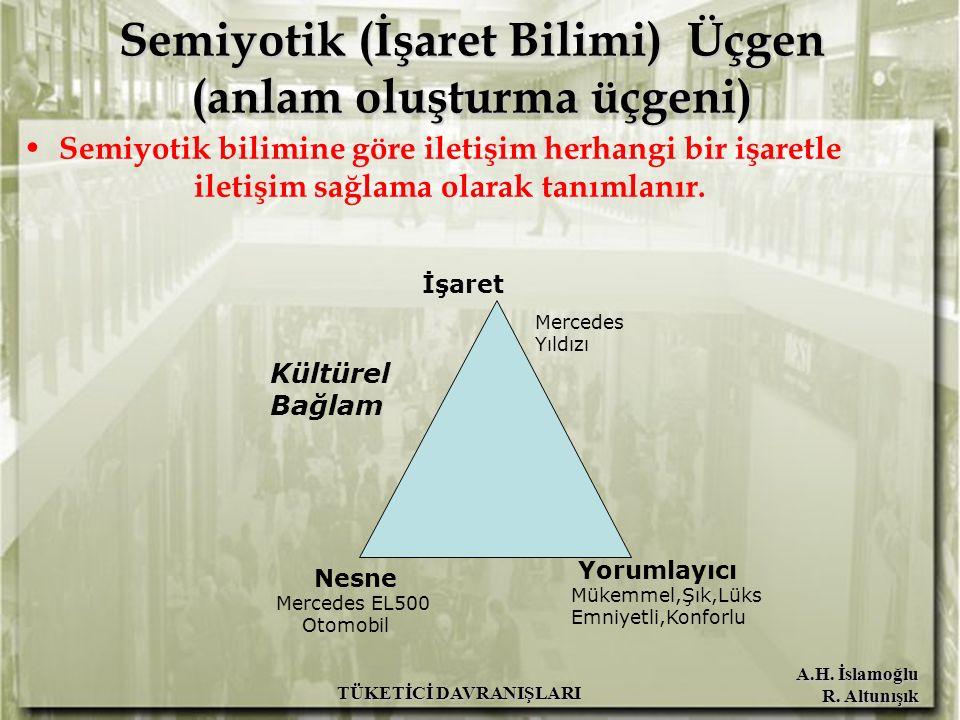 A.H. İslamoğlu R. Altunışık TÜKETİCİ DAVRANIŞLARI Semiyotik (İşaret Bilimi) Üçgen (anlam oluşturma üçgeni) Semiyotik bilimine göre iletişim herhangi b