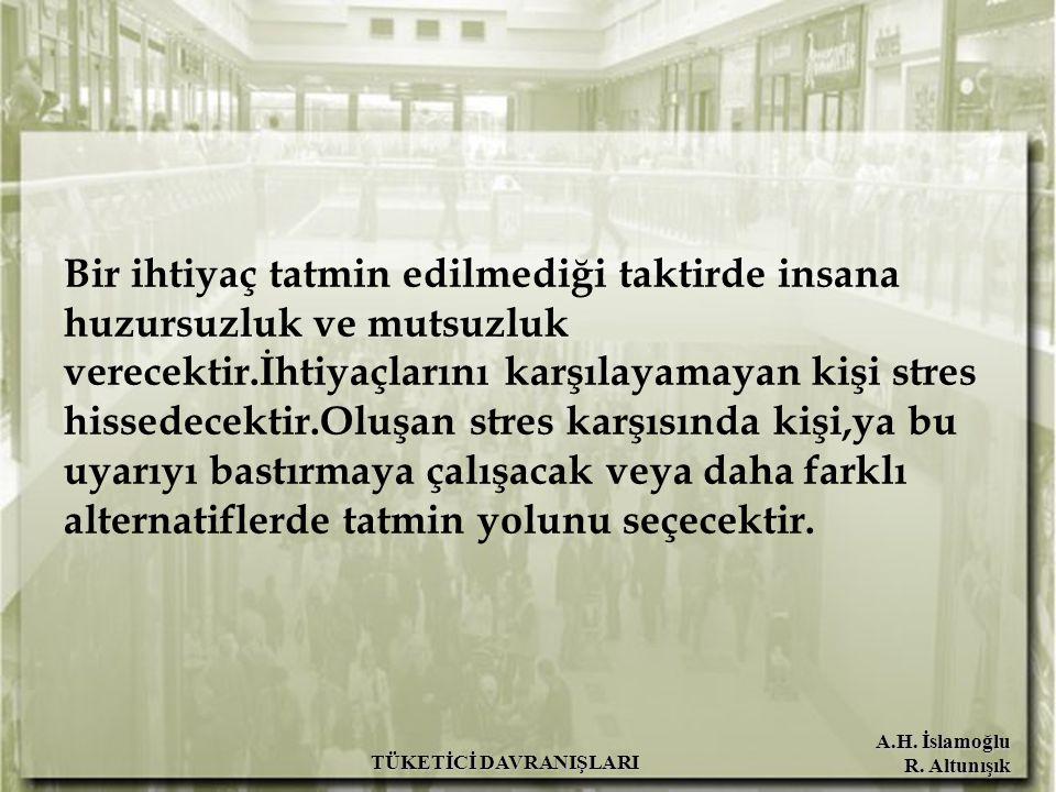 A.H. İslamoğlu R. Altunışık TÜKETİCİ DAVRANIŞLARI Bir ihtiyaç tatmin edilmediği taktirde insana huzursuzluk ve mutsuzluk verecektir.İhtiyaçlarını karş