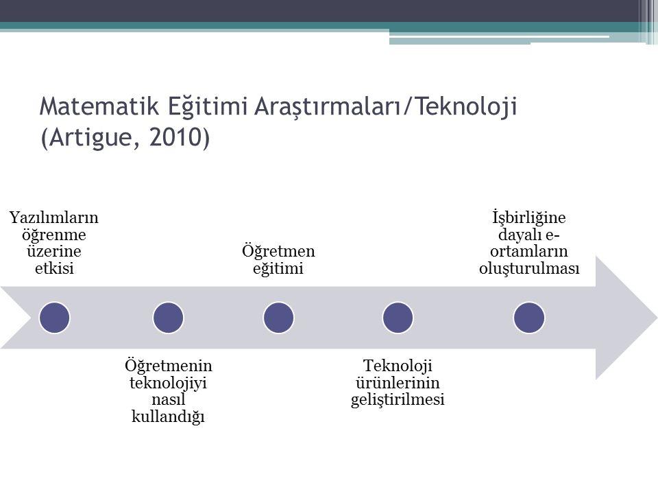 Matematik Eğitimi Araştırmaları/Teknoloji (Artigue, 2010) Yazılımların öğrenme üzerine etkisi Öğretmenin teknolojiyi nasıl kullandığı Öğretmen eğitimi Teknoloji ürünlerinin geliştirilmesi İşbirliğine dayalı e- ortamların oluşturulması