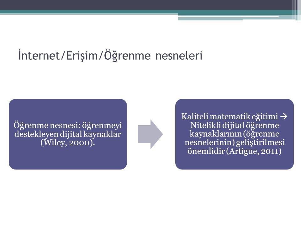İnternet/Erişim/Öğrenme nesneleri Öğrenme nesnesi: öğrenmeyi destekleyen dijital kaynaklar (Wiley, 2000). Kaliteli matematik eğitimi  Nitelikli dijit