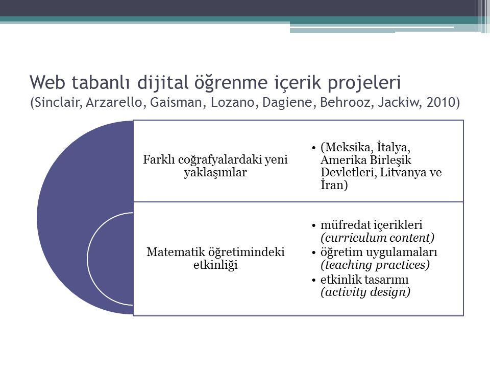 Web tabanlı dijital öğrenme içerik projeleri (Sinclair, Arzarello, Gaisman, Lozano, Dagiene, Behrooz, Jackiw, 2010) Farklı coğrafyalardaki yeni yaklaşımlar Matematik öğretimindeki etkinliği (Meksika, İtalya, Amerika Birleşik Devletleri, Litvanya ve İran) müfredat içerikleri (curriculum content) öğretim uygulamaları (teaching practices) etkinlik tasarımı (activity design)