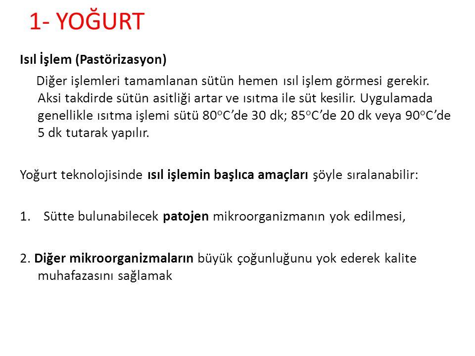 1- YOĞURT 3.Doğal olarak bulunan enzimlerin inaktivasyonunu sağlamak, 4.
