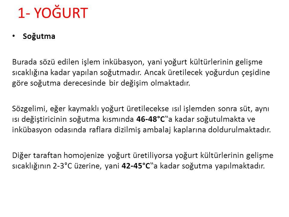 1- YOĞURT Soğutma Burada sözü edilen işlem inkübasyon, yani yoğurt kültürlerinin gelişme sıcaklığına kadar yapılan soğutmadır. Ancak üretilecek yoğurd