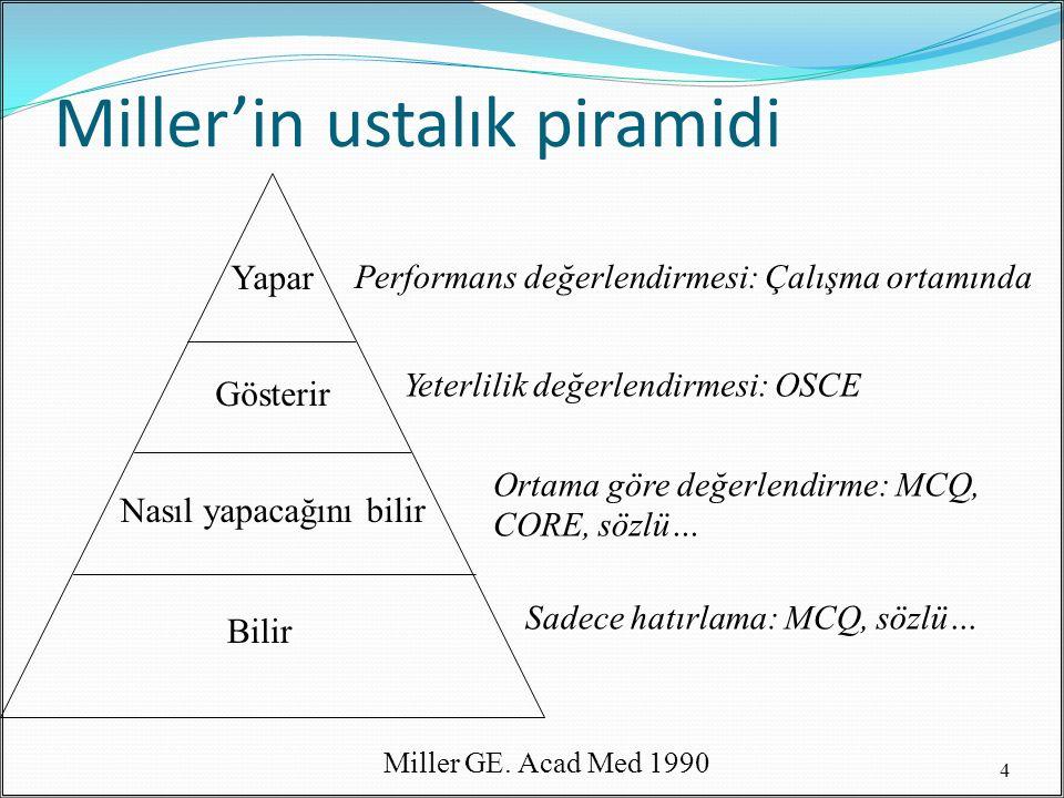 Miller'in ustalık piramidi 4 Bilir Nasıl yapacağını bilir Gösterir Yapar Performans değerlendirmesi: Çalışma ortamında Yeterlilik değerlendirmesi: OSCE Sadece hatırlama: MCQ, sözlü… Ortama göre değerlendirme: MCQ, CORE, sözlü… Miller GE.
