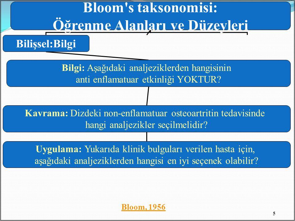Bloom s taksonomisi: Öğrenme Alanları ve Düzeyleri Bilişsel:Bilgi Bilgi: Aşağıdaki analjeziklerden hangisinin anti enflamatuar etkinliği YOKTUR.