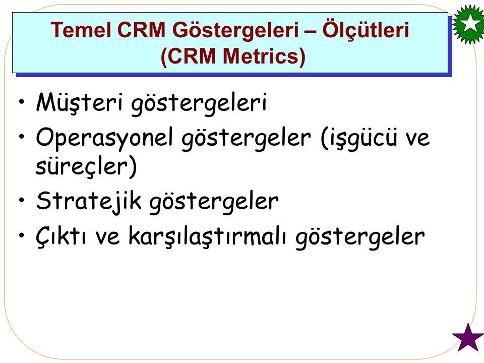 Customer Relationship Management Müşteri göstergeleri Operasyonel göstergeler (işgücü ve süreçler) Stratejik göstergeler Çıktı ve karşılaştırmalı göstergeler Temel CRM Göstergeleri – Ölçütleri (CRM Metrics) Temel CRM Göstergeleri – Ölçütleri (CRM Metrics)