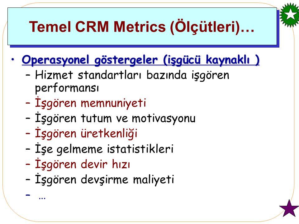 Customer Relationship Management Operasyonel göstergeler (işgücü kaynaklı )Operasyonel göstergeler (işgücü kaynaklı ) –Hizmet standartları bazında işgören performansı –İşgören memnuniyeti –İşgören tutum ve motivasyonu –İşgören üretkenliği –İşe gelmeme istatistikleri –İşgören devir hızı –İşgören devşirme maliyeti – … Temel CRM Metrics (Ölçütleri)…