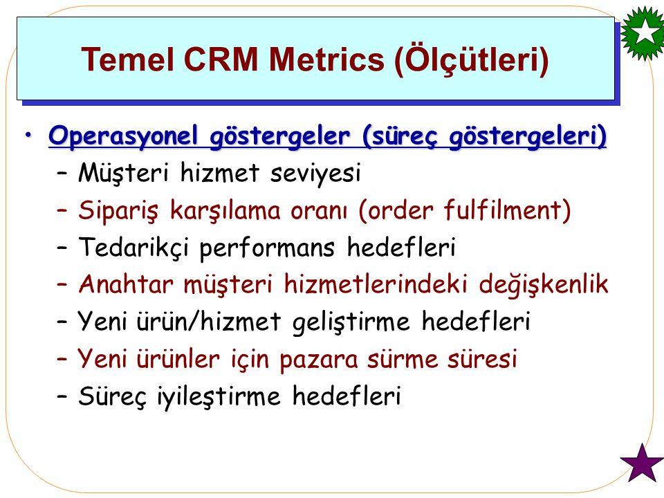 Customer Relationship Management Operasyonel göstergeler (süreç göstergeleri)Operasyonel göstergeler (süreç göstergeleri) –Müşteri hizmet seviyesi –Sipariş karşılama oranı (order fulfilment) –Tedarikçi performans hedefleri –Anahtar müşteri hizmetlerindeki değişkenlik –Yeni ürün/hizmet geliştirme hedefleri –Yeni ürünler için pazara sürme süresi –Süreç iyileştirme hedefleri Temel CRM Metrics (Ölçütleri)