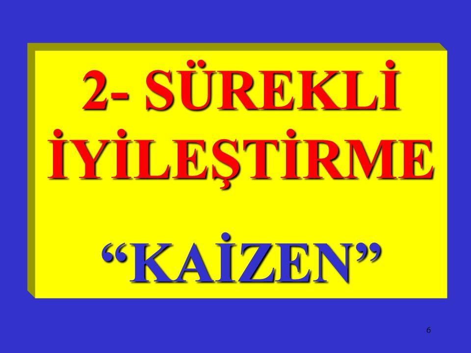 """6 2- SÜREKLİ İYİLEŞTİRME """"KAİZEN"""""""