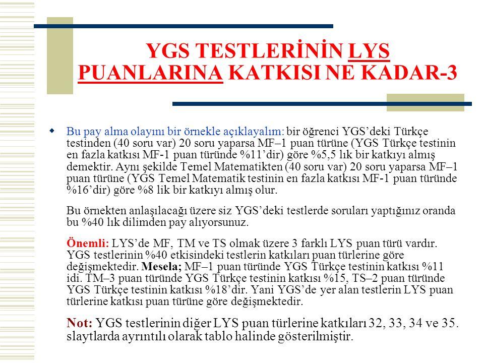 YGS TESTLERİNİN LYS PUANLARINA KATKISI NE KADAR-3  Bu pay alma olayını bir örnekle açıklayalım: bir öğrenci YGS'deki Türkçe testinden (40 soru var) 20 soru yaparsa MF–1 puan türüne (YGS Türkçe testinin en fazla katkısı MF-1 puan türünde %11'dir) göre %5,5 lık bir katkıyı almış demektir.