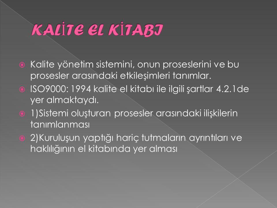  Kalite yönetim sistemini, onun proseslerini ve bu prosesler arasındaki etkileşimleri tanımlar.