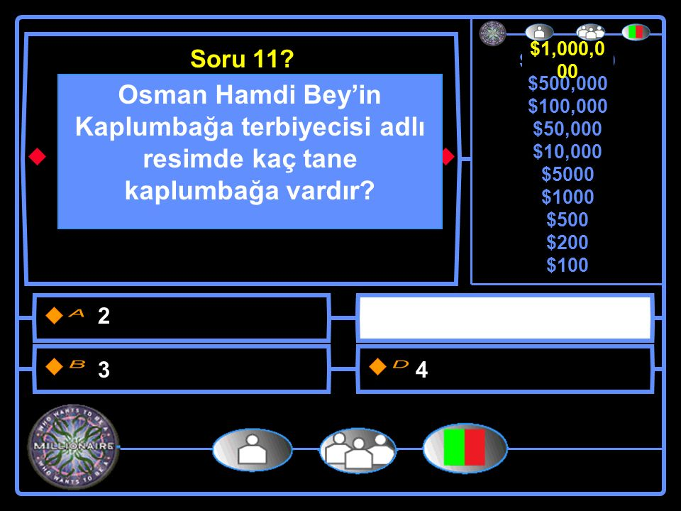 $1,000,000 $500,000 $100,000 $50,000 $10,000 $5000 $1000 $500 $200 $100 Osman Hamdi Bey'in Kaplumbağa terbiyecisi adlı resimde kaç tane kaplumbağa vardır.