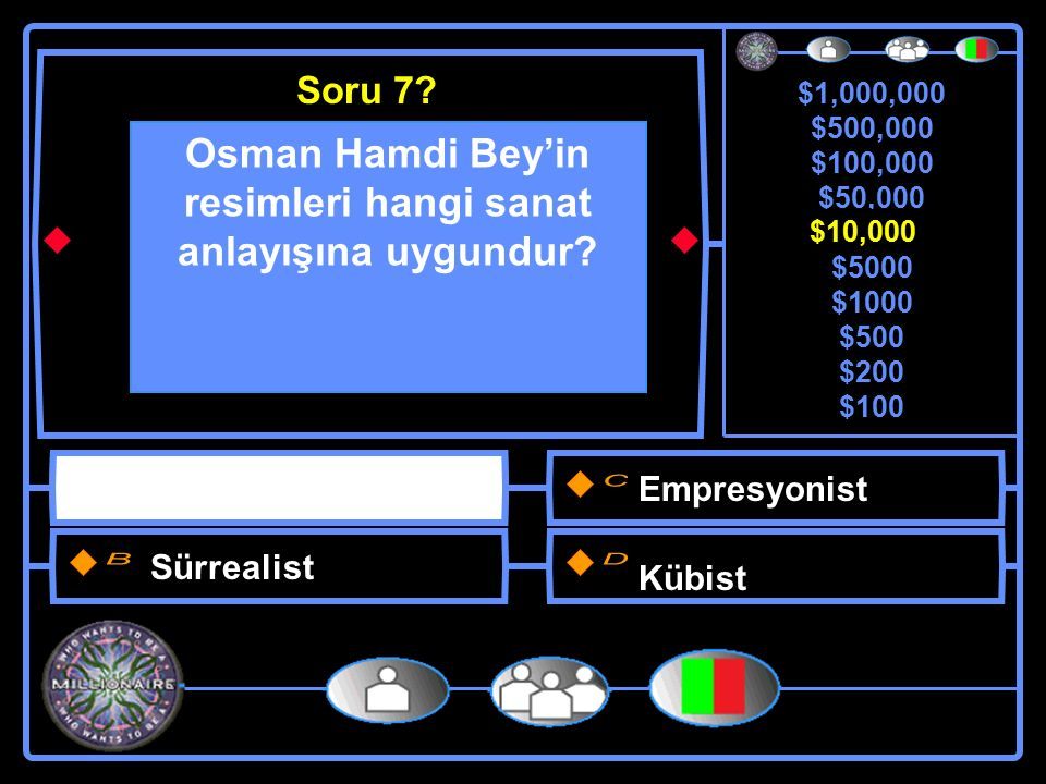 $1,000,000 $500,000 $100,000 $50,000 $10,000 $5000 $1000 $500 $200 $100 Osman Hamdi Bey'in resimleri hangi sanat anlayışına uygundur.