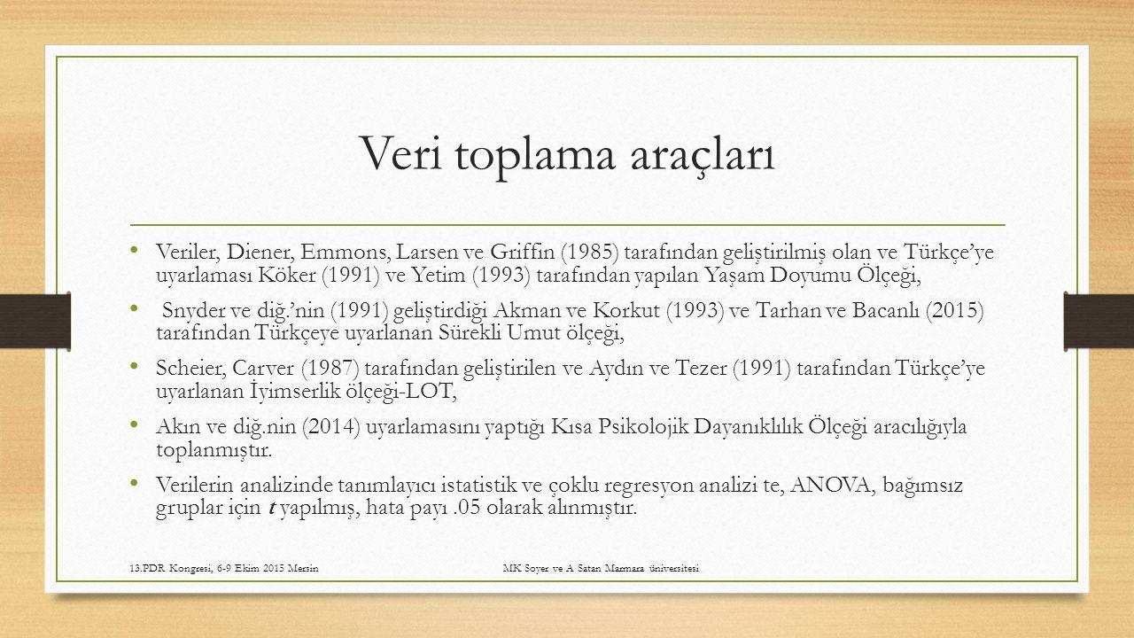 Veri toplama araçları Veriler, Diener, Emmons, Larsen ve Griffin (1985) tarafından geliştirilmiş olan ve Türkçe'ye uyarlaması Köker (1991) ve Yetim (1993) tarafından yapılan Yaşam Doyumu Ölçeği, Snyder ve diğ.'nin (1991) geliştirdiği Akman ve Korkut (1993) ve Tarhan ve Bacanlı (2015) tarafından Türkçeye uyarlanan Sürekli Umut ölçeği, Scheier, Carver (1987) tarafından geliştirilen ve Aydın ve Tezer (1991) tarafından Türkçe'ye uyarlanan İyimserlik ölçeği-LOT, Akın ve diğ.nin (2014) uyarlamasını yaptığı Kısa Psikolojik Dayanıklılık Ölçeği aracılığıyla toplanmıştır.