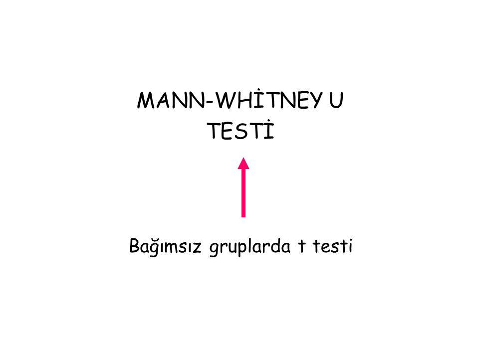 MANN-WHİTNEY U TESTİ Bağımsız gruplarda t testi