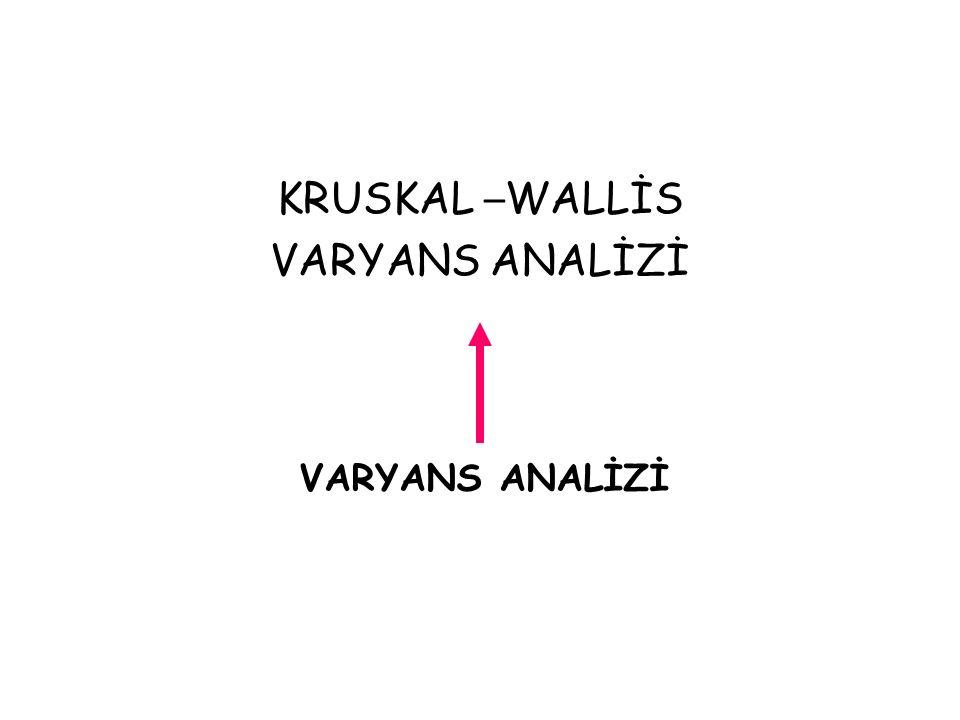 KRUSKAL – WALLİS VARYANS ANALİZİ
