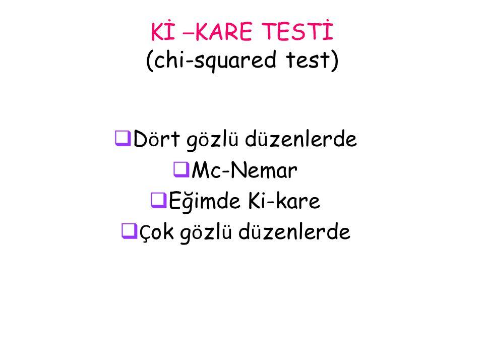 Kİ – KARE TESTİ (chi-squared test)  D ö rt g ö zl ü d ü zenlerde  Mc-Nemar  Eğimde Ki-kare  Ç ok g ö zl ü d ü zenlerde