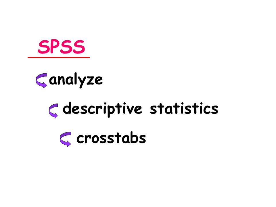 SPSS analyze descriptive statistics crosstabs