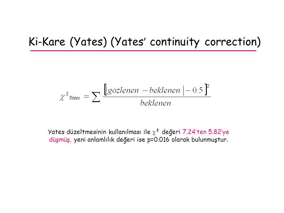 Ki-Kare (Yates) (Yates ' continuity correction) Yates düzeltmesinin kullanılması ile  ² değeri 7.24'ten 5.82'ye düşmüş, yeni anlamlılık değeri ise p=0.016 olarak bulunmuştur.