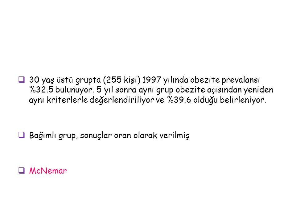  30 yaş ü st ü grupta (255 kişi) 1997 yılında obezite prevalansı %32.5 bulunuyor.