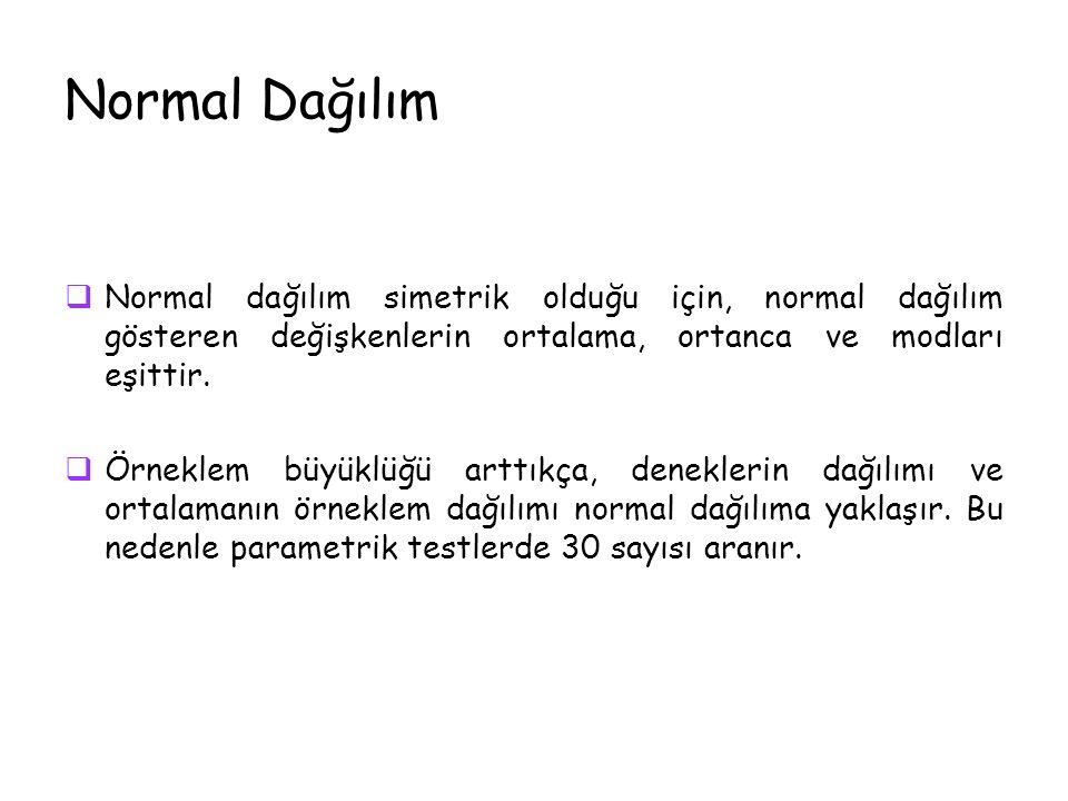 Normal Dağılım  Normal dağılım simetrik olduğu için, normal dağılım gösteren değişkenlerin ortalama, ortanca ve modları eşittir.