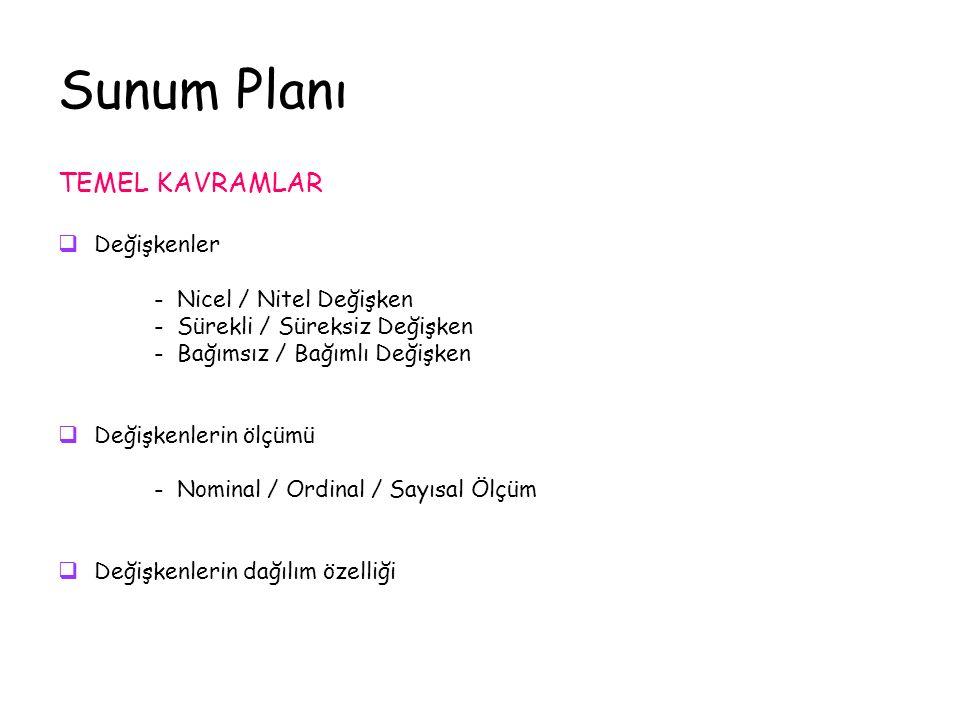 Sunum Planı TEMEL KAVRAMLAR  Değişkenler - Nicel / Nitel Değişken - Sürekli / Süreksiz Değişken - Bağımsız / Bağımlı Değişken  Değişkenlerin ölçümü - Nominal / Ordinal / Sayısal Ölçüm  Değişkenlerin dağılım özelliği