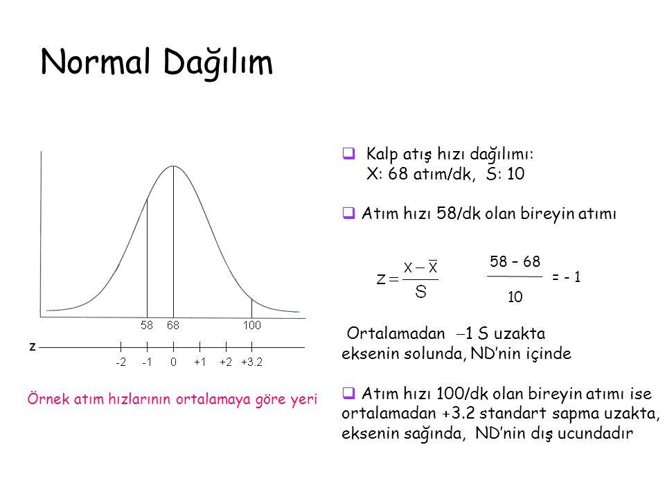 Normal Dağılım  Kalp atış hızı dağılımı: X: 68 atım  dk, S: 10  Atım hızı 58  dk olan bireyin atımı Ortalamadan  1 S uzakta eksenin solunda, ND'nin içinde  Atım hızı 100  dk olan bireyin atımı ise ortalamadan  3.2 standart sapma uzakta, eksenin sağında, ND'nin dış ucundadır Örnek atım hızlarının ortalamaya göre yeri 58 – 68 10 = - 1