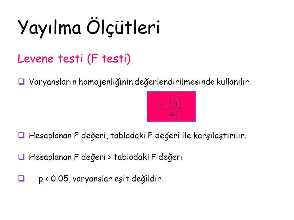 Yayılma Ölçütleri Levene testi (F testi)  Varyansların homojenliğinin değerlendirilmesinde kullanılır.