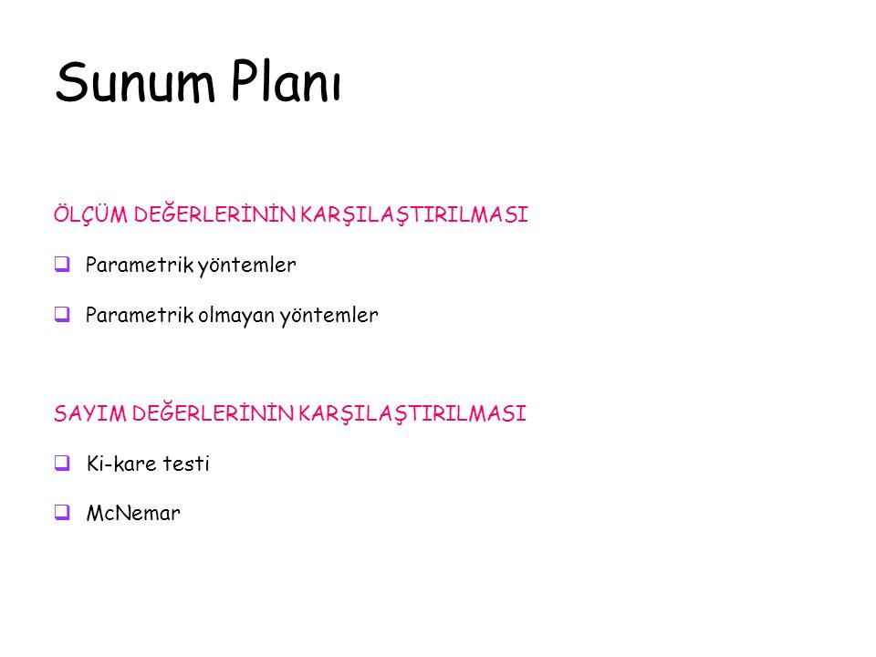 Sunum Planı ÖLÇÜM DEĞERLERİNİN KARŞILAŞTIRILMASI  Parametrik yöntemler  Parametrik olmayan yöntemler SAYIM DEĞERLERİNİN KARŞILAŞTIRILMASI  Ki-kare testi  McNemar