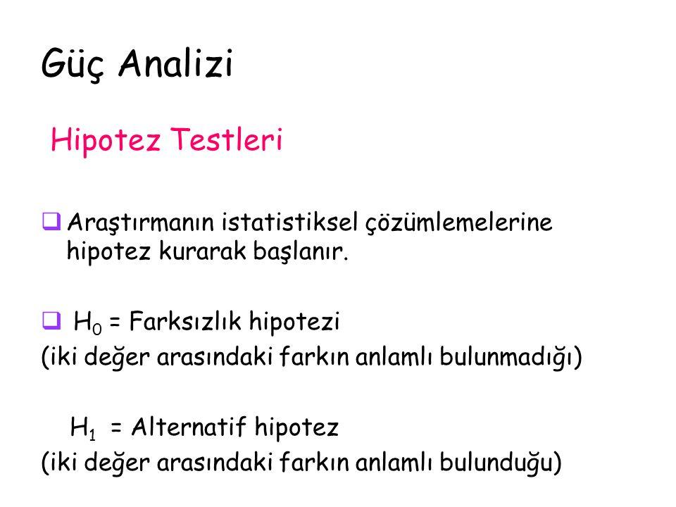 Güç Analizi Hipotez Testleri  Araştırmanın istatistiksel çözümlemelerine hipotez kurarak başlanır.