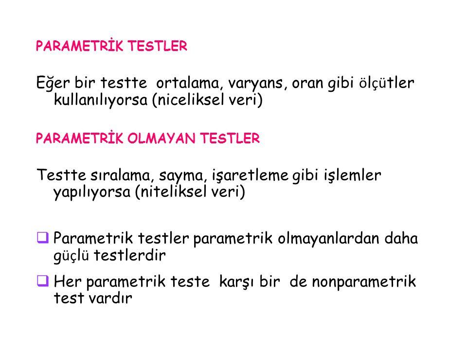 PARAMETRİK TESTLER Eğer bir testte ortalama, varyans, oran gibi ö l çü tler kullanılıyorsa (niceliksel veri) PARAMETRİK OLMAYAN TESTLER Testte sıralama, sayma, işaretleme gibi işlemler yapılıyorsa (niteliksel veri)  Parametrik testler parametrik olmayanlardan daha g üç l ü testlerdir  Her parametrik teste karşı bir de nonparametrik test vardır