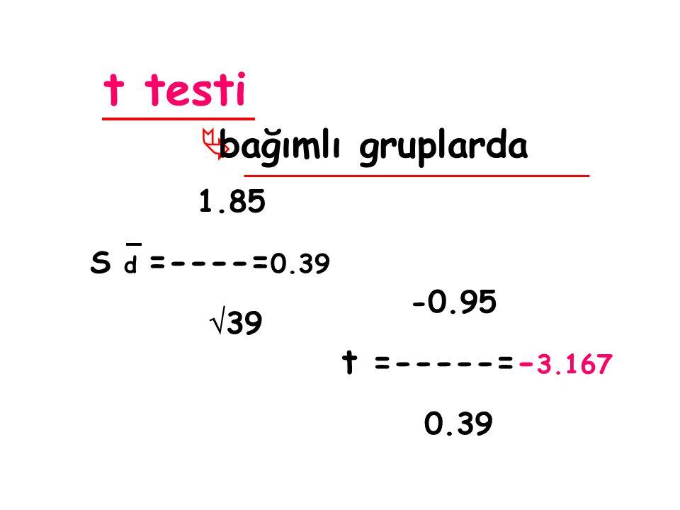 t testi  bağımlı gruplarda -0.95 t =-----=- 3.167 0.39 1.85 S d =----= 0.39  39