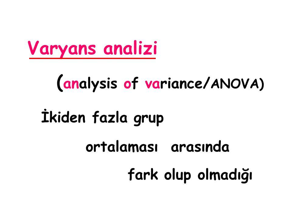 Varyans analizi ( analysis of variance/ ANOVA) İkiden fazla grup ortalaması arasında fark olup olmadığı