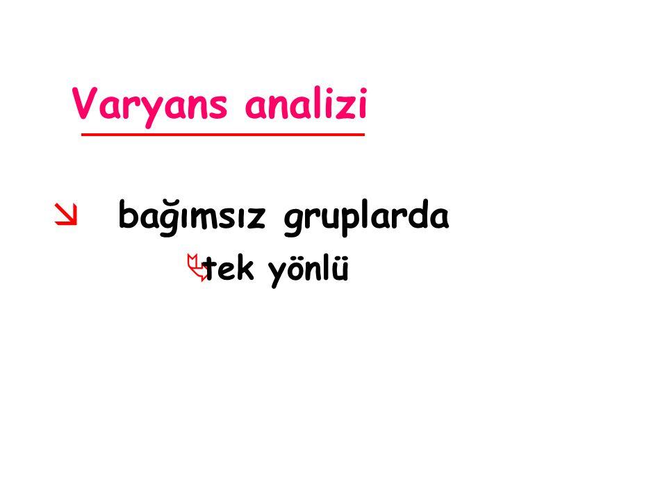 Varyans analizi  bağımsız gruplarda  tek yönlü