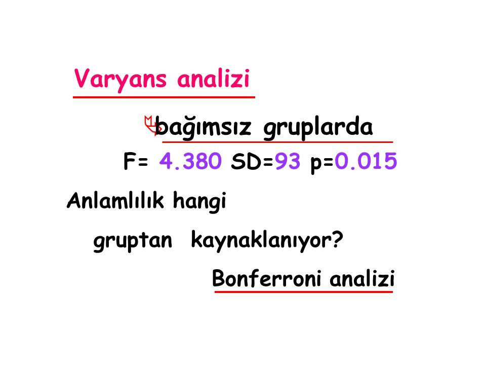 Varyans analizi  bağımsız gruplarda F= 4.380 SD=93 p=0.015 Anlamlılık hangi gruptan kaynaklanıyor.