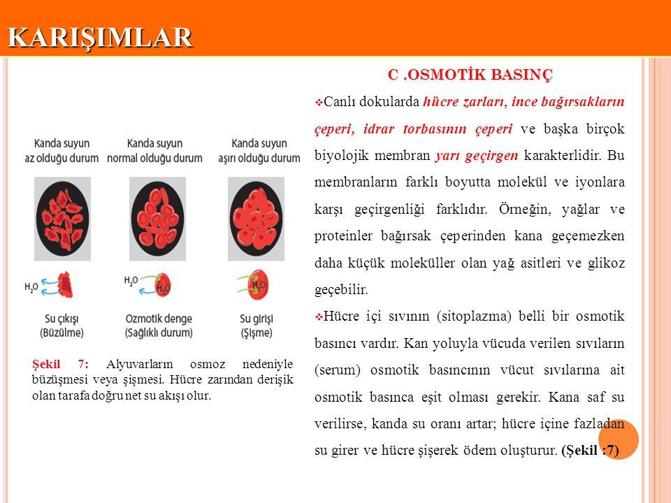 KARIŞIMLARKARIŞIMLAR C.OSMOTİK BASINÇ  Canlı dokularda hücre zarları, ince bağırsakların çeperi, idrar torbasının çeperi ve başka birçok biyolojik me