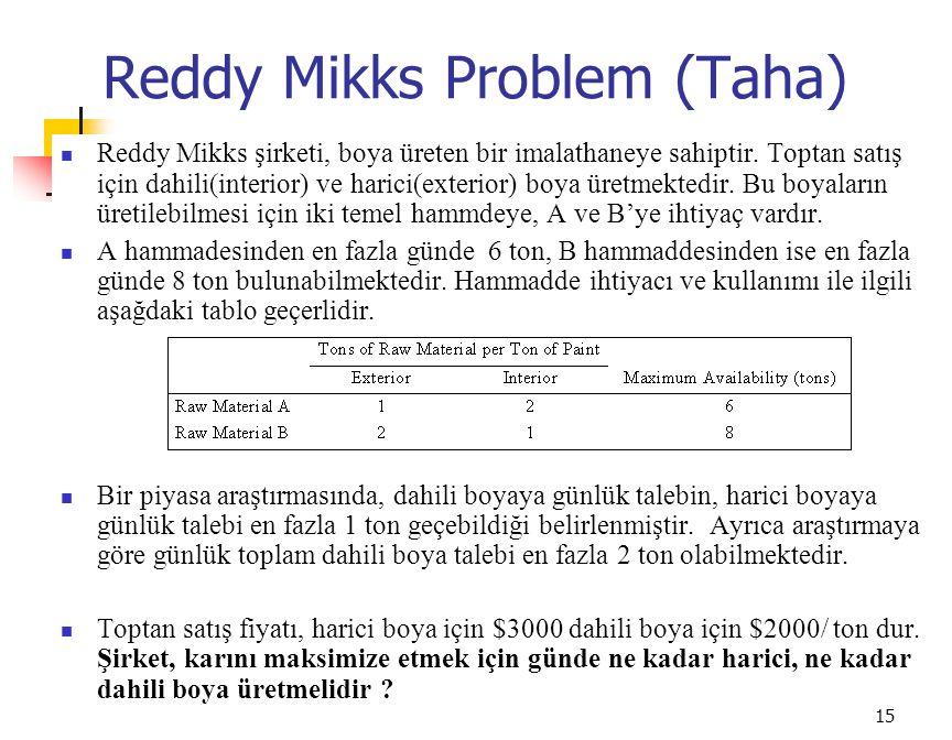 15 Reddy Mikks Problem (Taha) Reddy Mikks şirketi, boya üreten bir imalathaneye sahiptir.