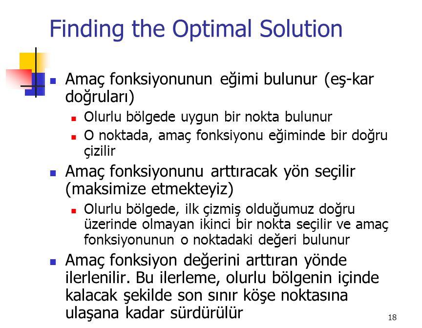 18 Finding the Optimal Solution Amaç fonksiyonunun eğimi bulunur (eş-kar doğruları) Olurlu bölgede uygun bir nokta bulunur O noktada, amaç fonksiyonu eğiminde bir doğru çizilir Amaç fonksiyonunu arttıracak yön seçilir (maksimize etmekteyiz) Olurlu bölgede, ilk çizmiş olduğumuz doğru üzerinde olmayan ikinci bir nokta seçilir ve amaç fonksiyonunun o noktadaki değeri bulunur Amaç fonksiyon değerini arttıran yönde ilerlenilir.